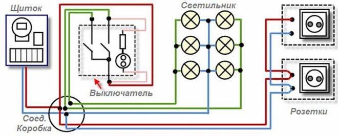 Устройство и принцип действия двухполюсного выключателя