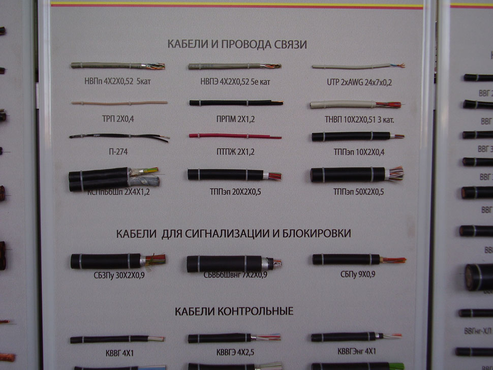 Виды проводов для прокладки электропроводки