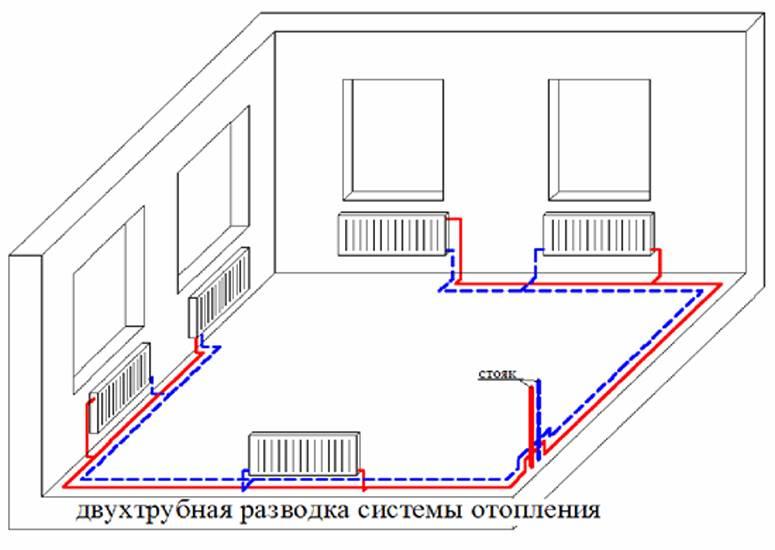 Индивидуальное отопление в квартире — схемы для многоквартирного дома