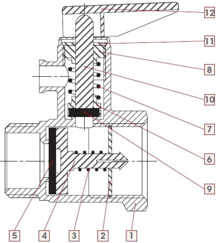 Принцип работы редукционный клапан для водонагревателя и его устройство
