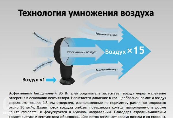 Безлопастной вентилятор: принцип работы и преимущества - точка j