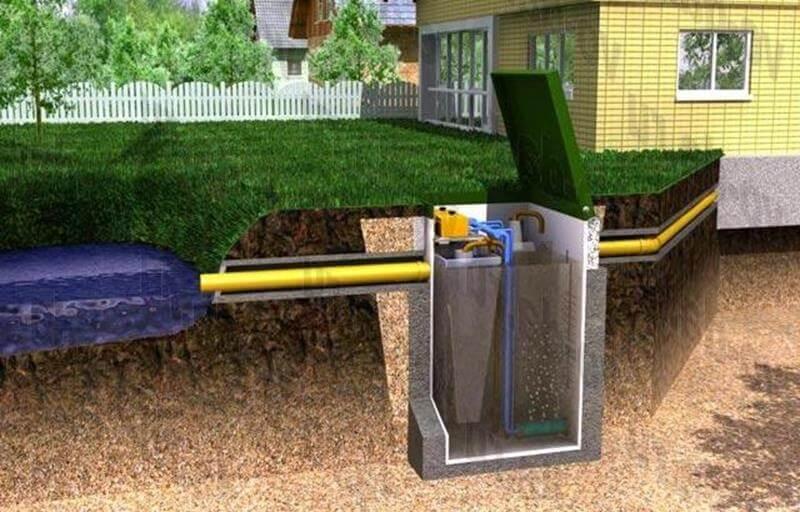 Как сделать автономную канализацию своими руками в загородном доме?