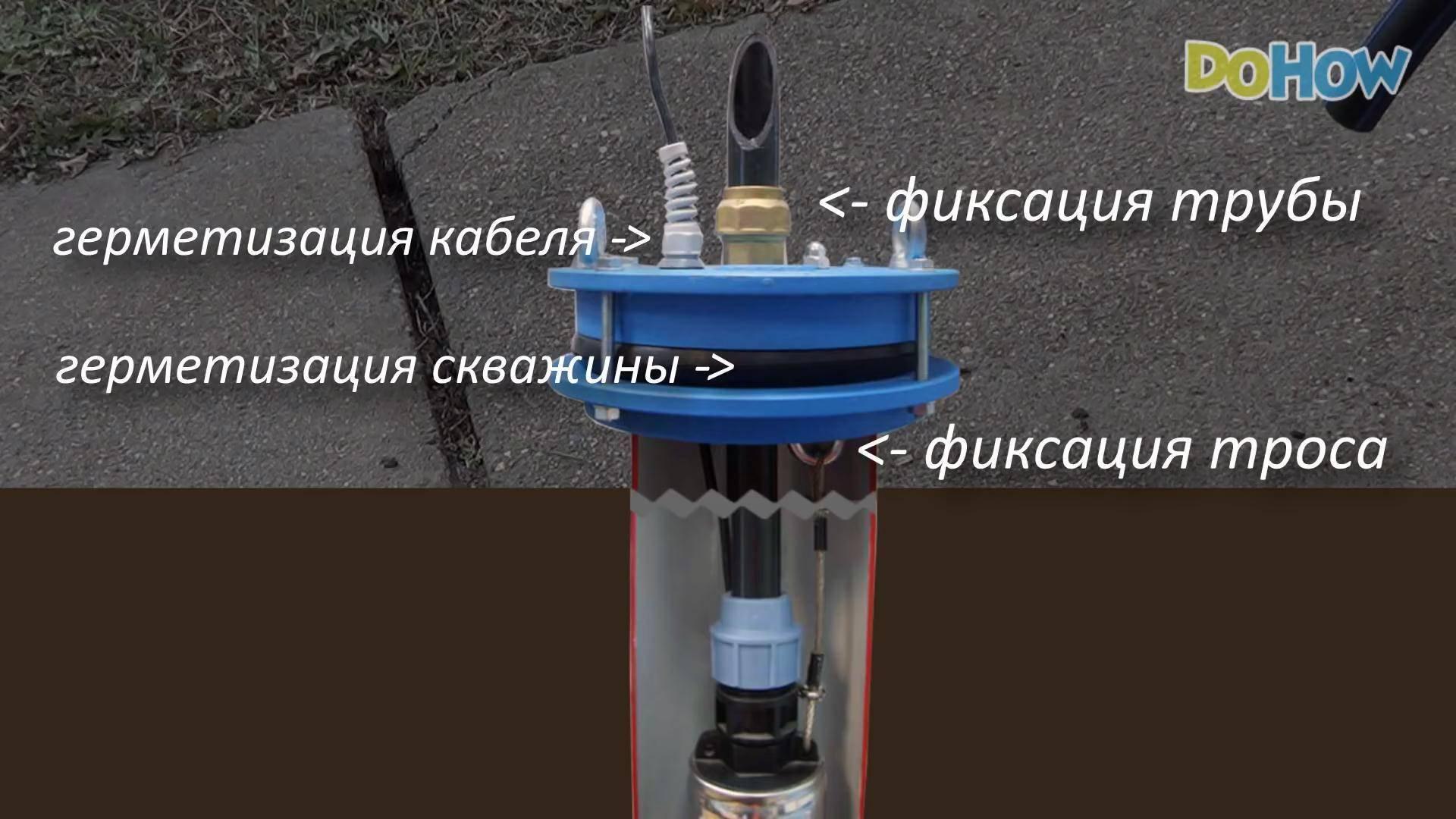 Оголовок для скважины своими руками - устройство, установка и монтаж