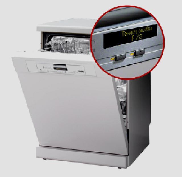 Лучшие посудомоечные машины miele: обзор моделей + отзывы владельцев - точка j