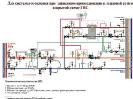Как устроено водоснабжение в многоэтажке