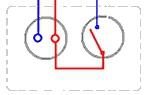 Подключение блока «выключатель-розетка»: пошаговая инструкция