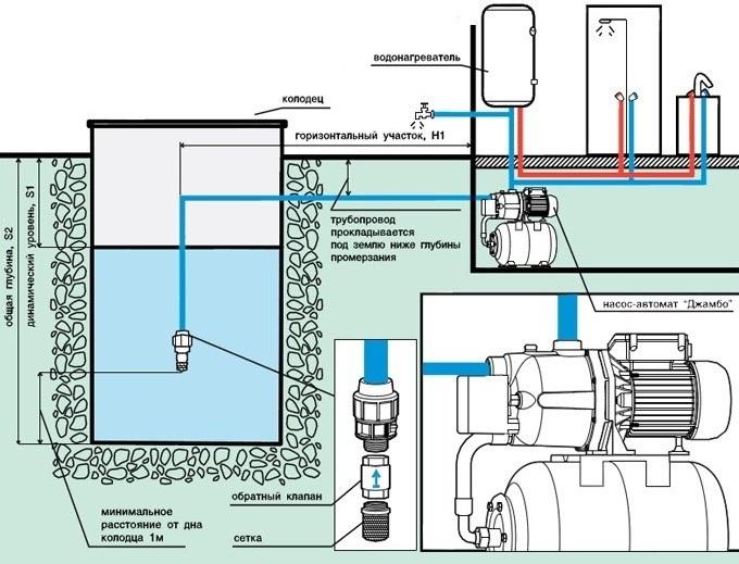 Как лечить перепады давления в системе отопления нормы на рабочие отклонения