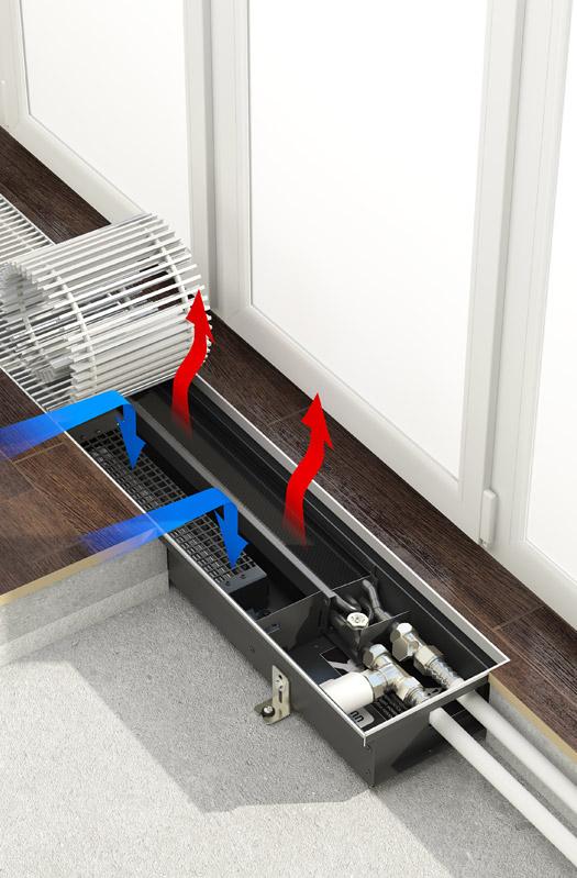 Виды и выбор конвекторов отопления водяных и встраиваемых в пол