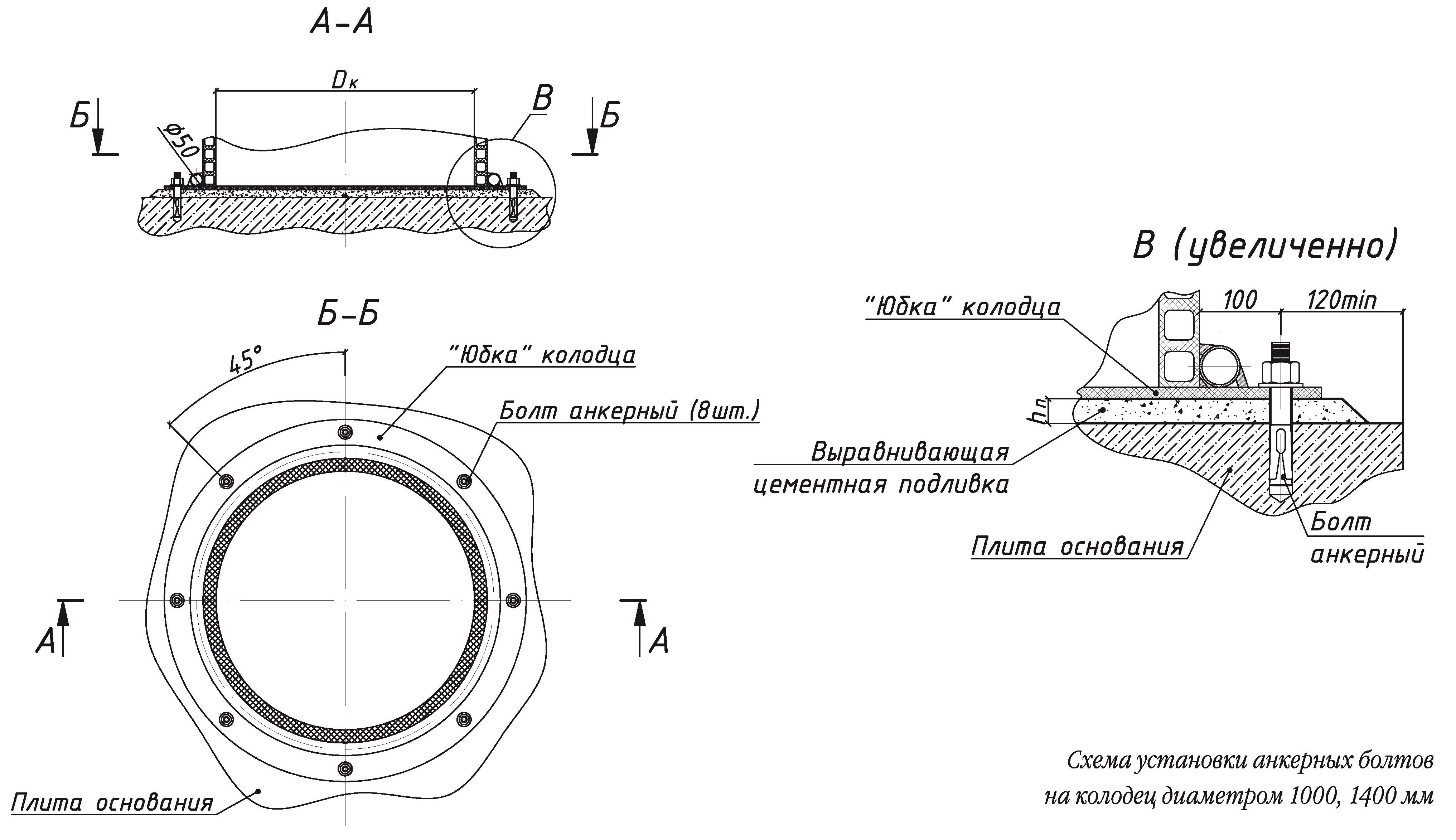 Система дренажа и дренажный колодец на участке — нюансы выбора и установки