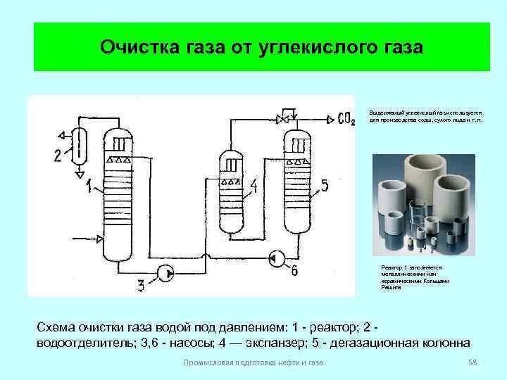 3.1.1 технология аминовой очистки. химические реагенты для очистки природного газа от сероводорода и других сернистых соединений - реферат