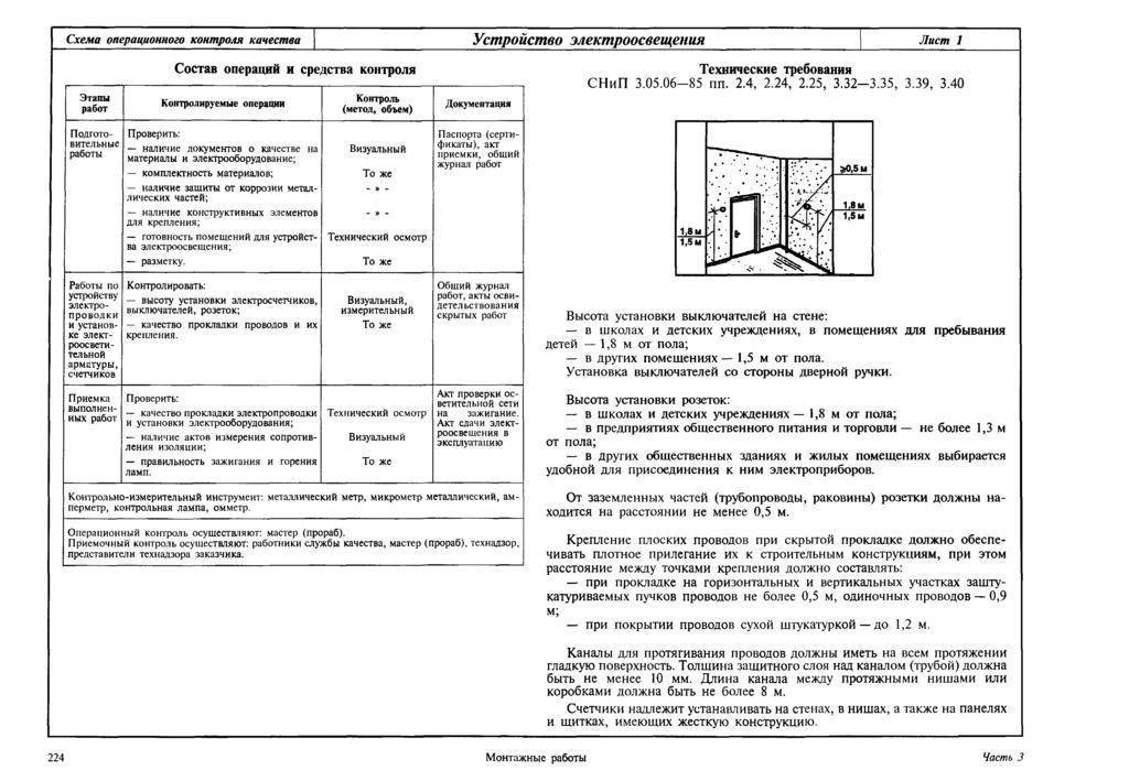 Гост р 52059-2018 услуги бытовые. услуги по ремонту и строительству жилья и других построек. общие технические условия