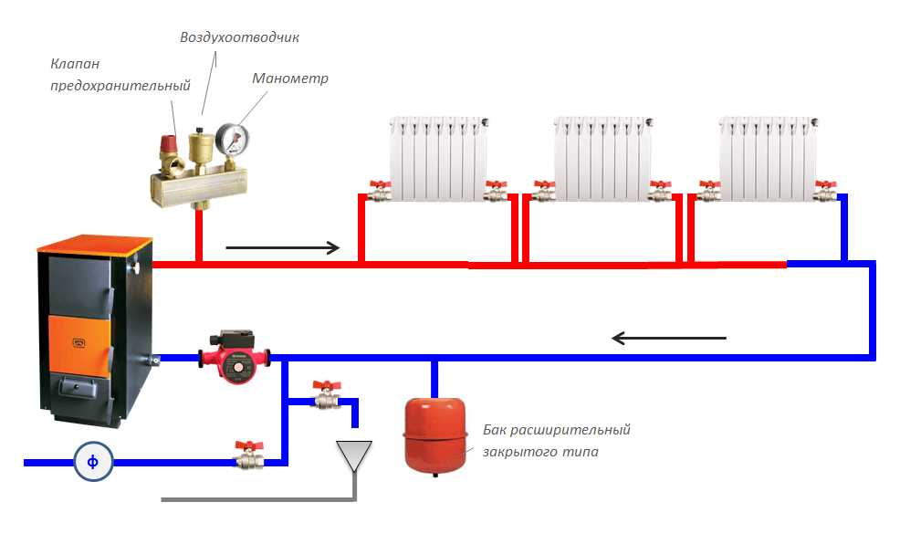 Как заполнить систему отопления в частном доме: выбор теплоносителя и процедура запуска