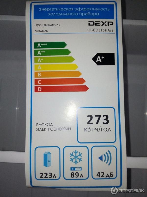 Какие холодильники лучше leran или dexp | сравнение качества