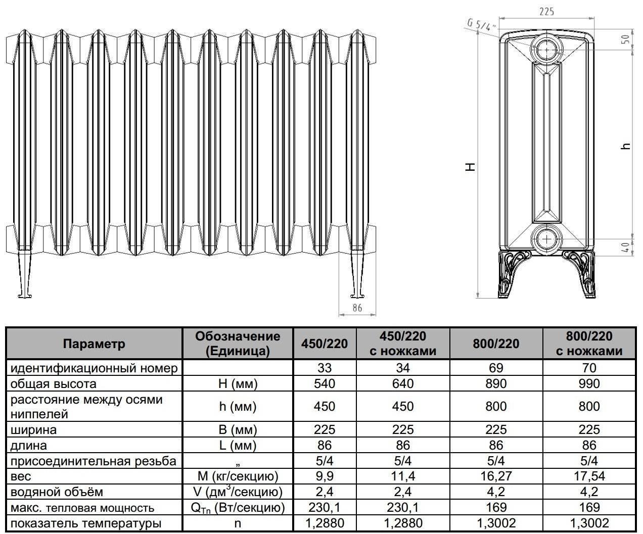 Чугунные : чугунные радиаторы мс–140/500