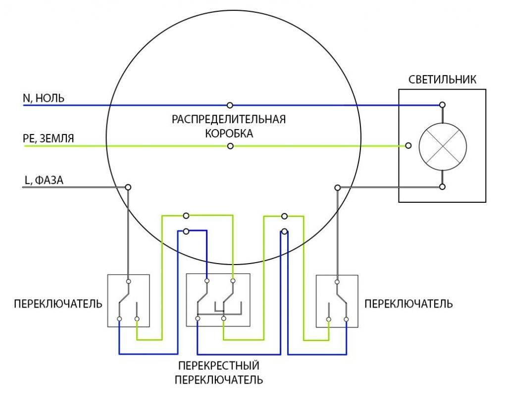 Что такое проходной выключатель: описание и разновидности