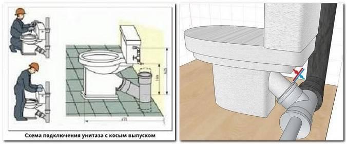 Подключение унитаза к канализации с косым, горизонтальным выпуском
