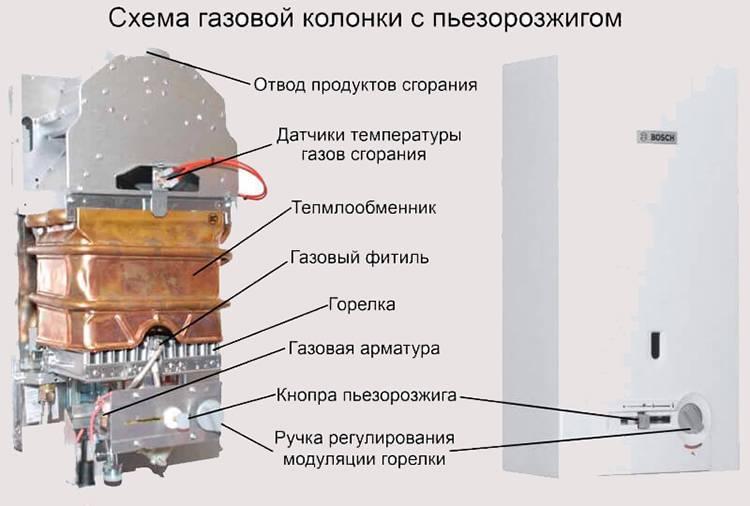 Технический паспорт газовой колонки аристон. как зажечь газовую колонку ariston: особенности включения и техника безопасности при использовании. коды ошибок колонок аристон
