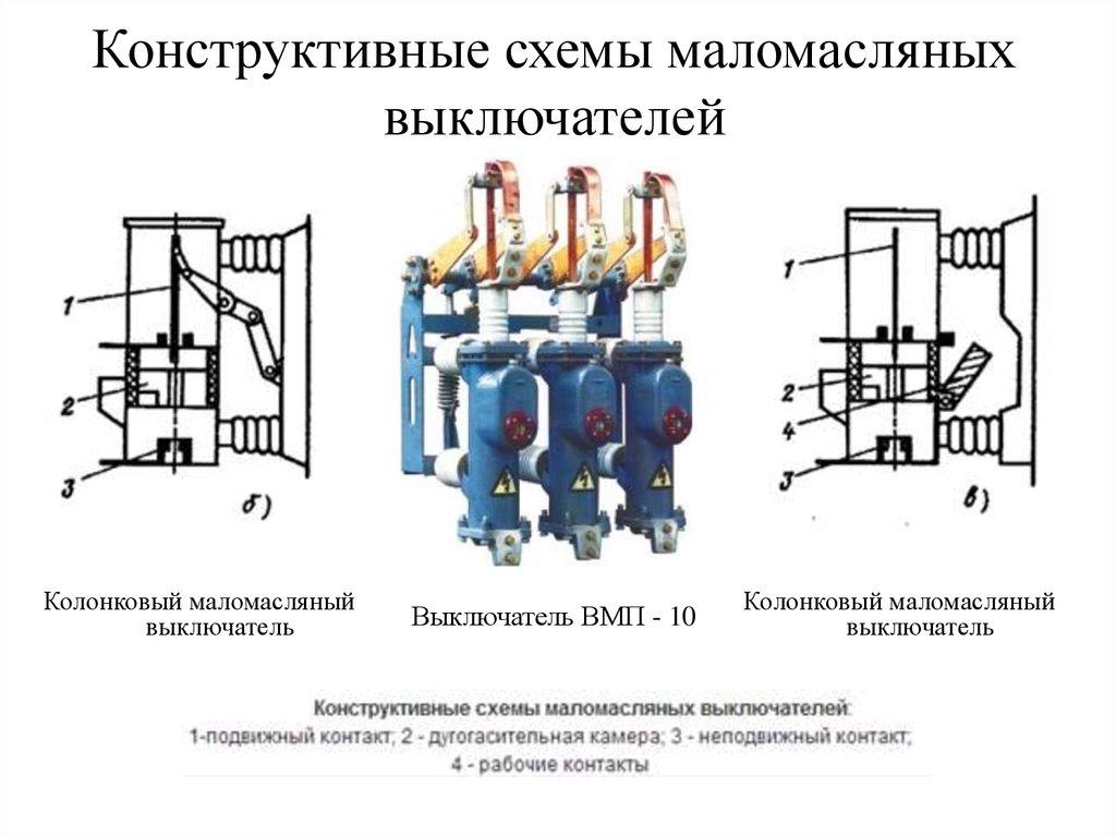 Скачать гост 30850.1-2002 выключатели для бытовых и аналогичных стационарных электрических установок. часть 1. общие требования и методы испытаний