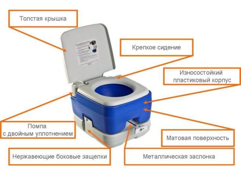 Устройство биотуалета - все о канализации