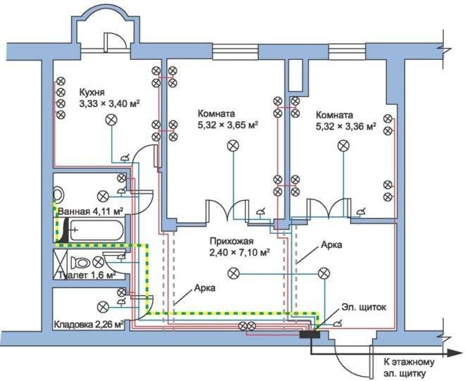 Разводка труб водоснабжения в квартире — схема устройства системы