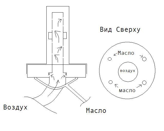 Капельная печь: виды, схемы, изготовление самостоятельно, нюансы