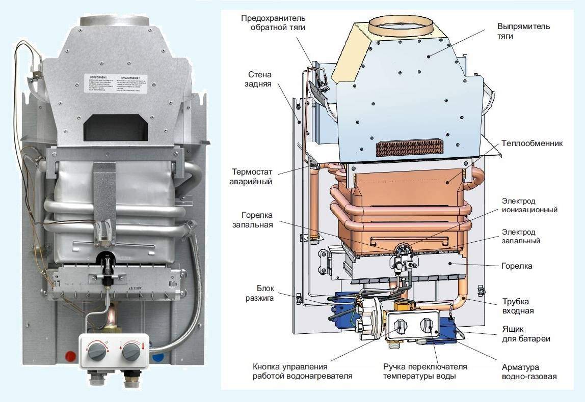 Газовый водяной блок: устройство, принцип работы, рекомендации по техническому обслуживанию газовой колонки
