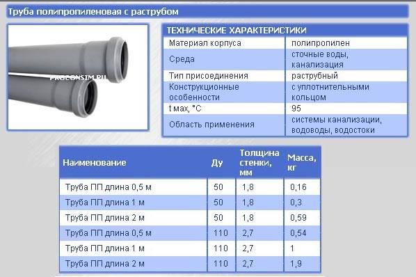 Металлопластиковые трубы – гост, маркировка и требования к качеству
