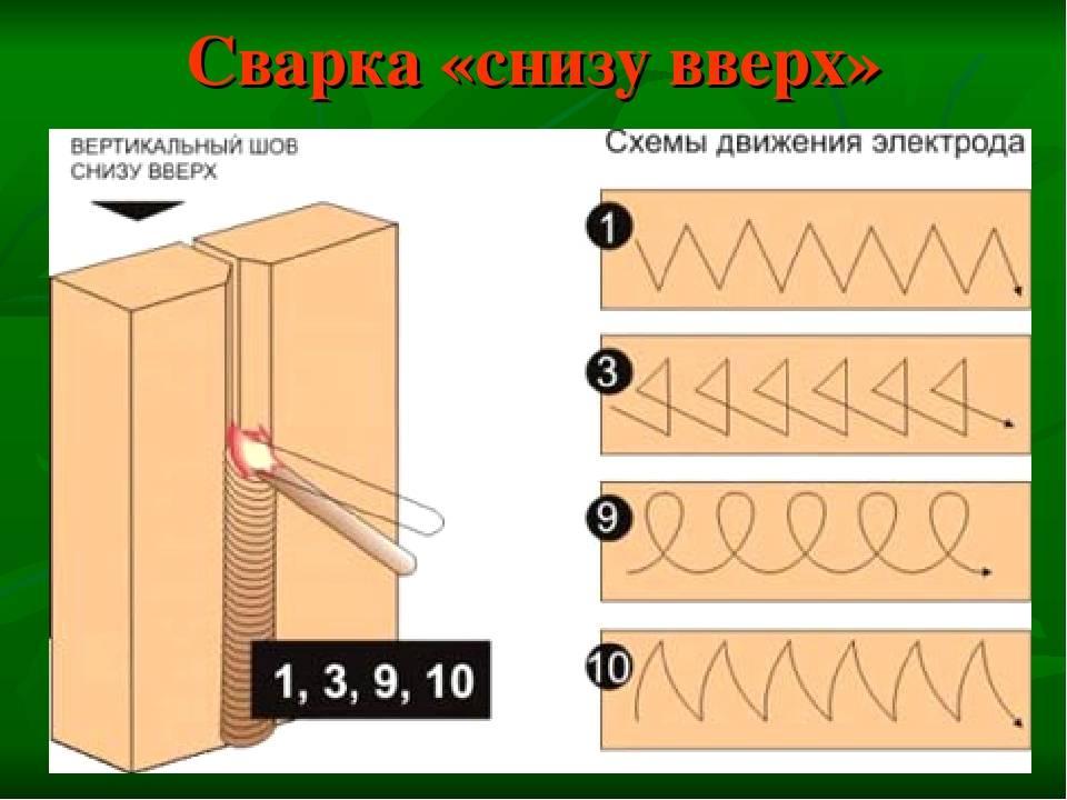 Как правильно варить вертикальный шов электродуговой сваркой?