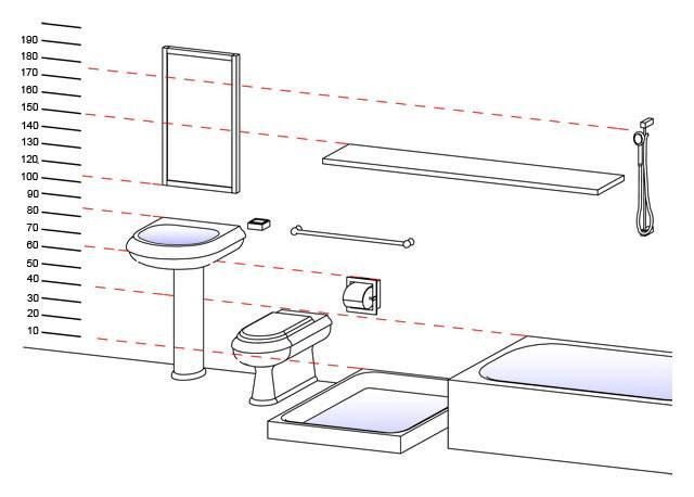 Высота установки раковины в ванной: стандарты и схемы - точка j