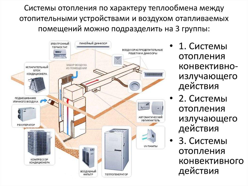 Как выбрать радиаторы отопления: подробный гид