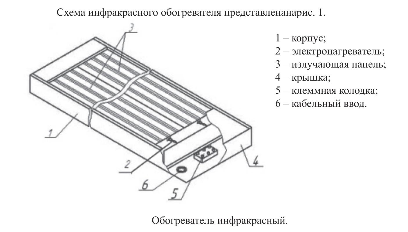 Инфракрасный пленочный обогреватель для дома, варианты исполнения, правила монтажа и установки