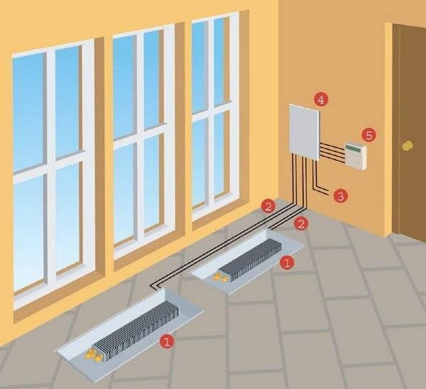 Что лучше — конвектор или тепловентилятор? сравнительный обзор
