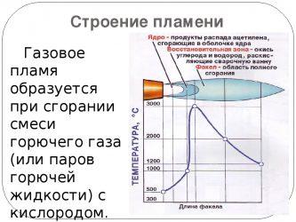 Газовые горелки своими руками: техника, разбор типов и конструкций исходя из цели