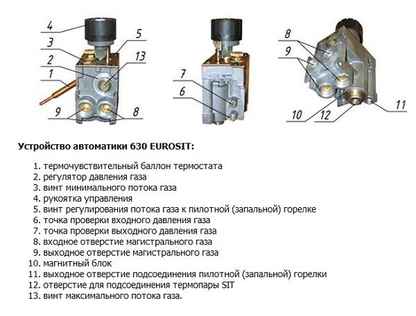 Газовые котлы агв: что это такое и как работает такое отопление, как выбрать котел, инструкция монтажа