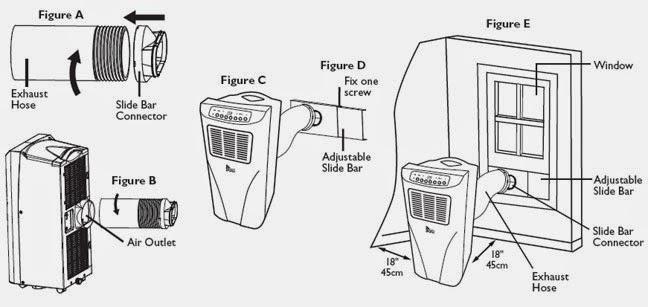 Установка сплит системы: пошаговая инструкция по монтажу своими руками
