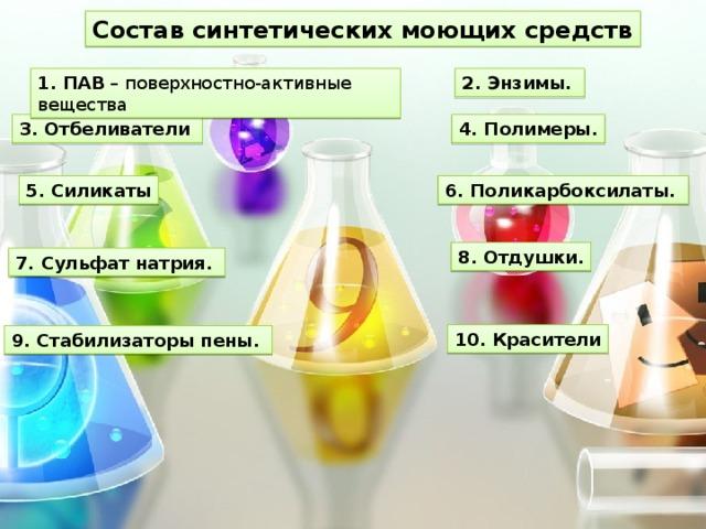 Вредные свойства чистящих средств: разбираем состав | lisa.ru