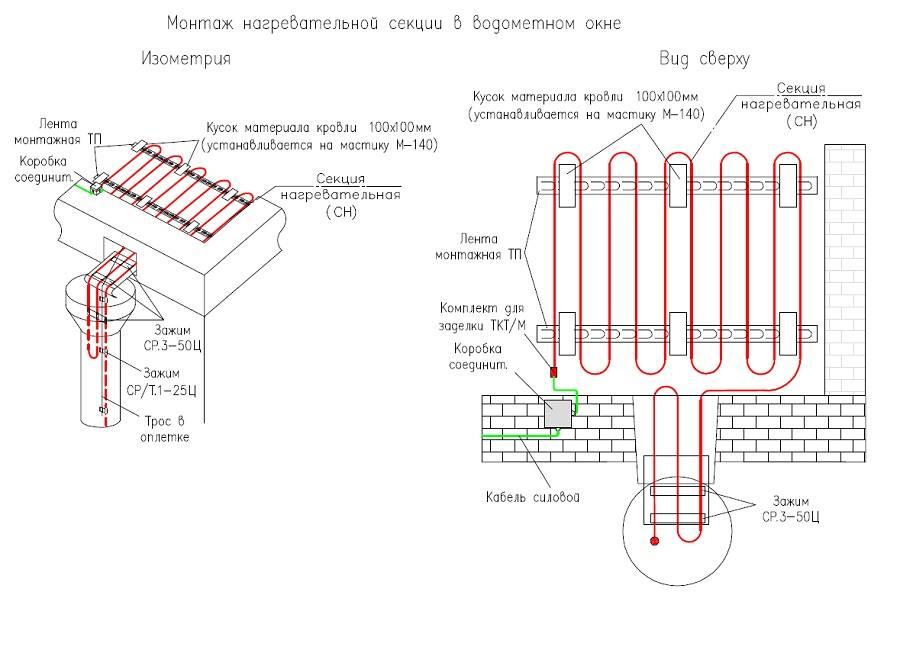 Обогрев водостока: устройство и монтаж системы