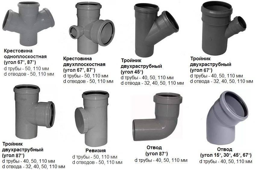 Сравнение септиков танк, топас, тверь, тритон, энилос, дкс, асстра, росток между собой и их рейтинг