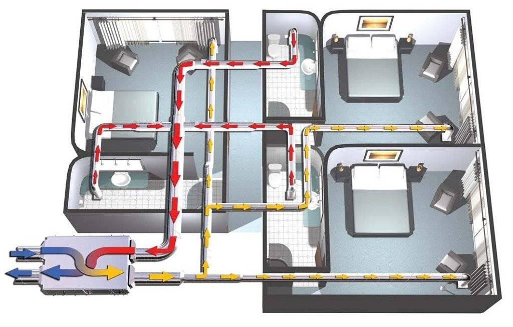Для чего нужна приточная вентиляция с подогревом воздуха для квартиры, пример подбора