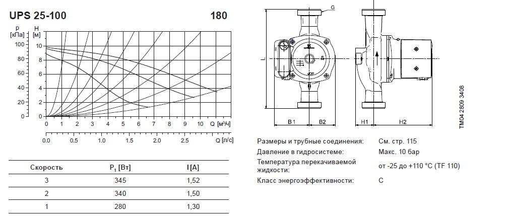 Циркуляционный насос grundfos: вариант ups 25-40 для отопления, технические характеристики продукта 60, конструкции для гвс