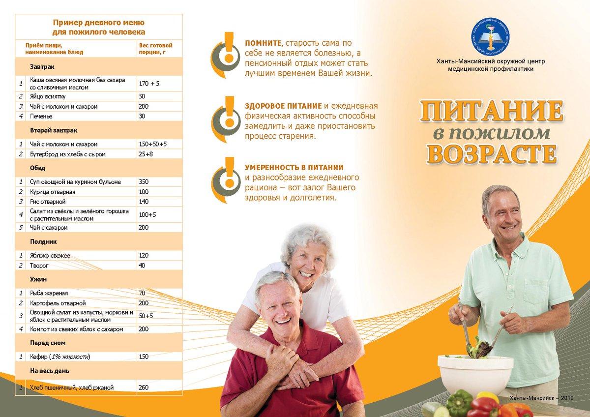 Как регионы россии создают систему долговременного ухода за пожилыми людьми