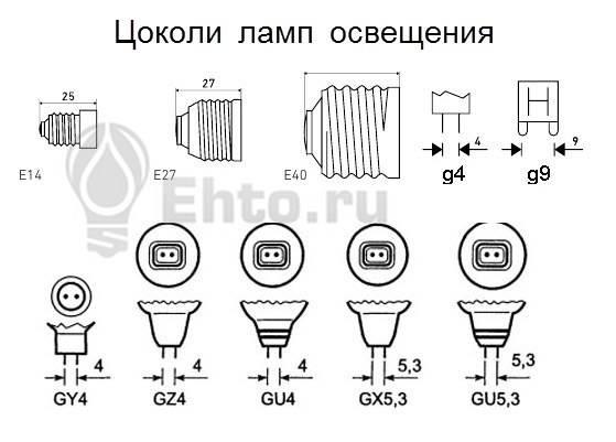 Цоколи люминесцентных ламп