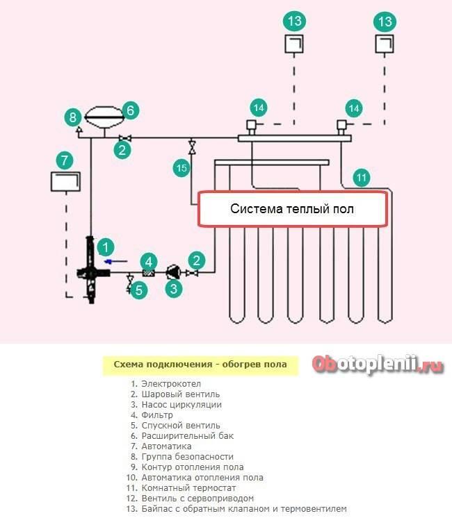 Схема обвязки электрокотла отопления в частном доме