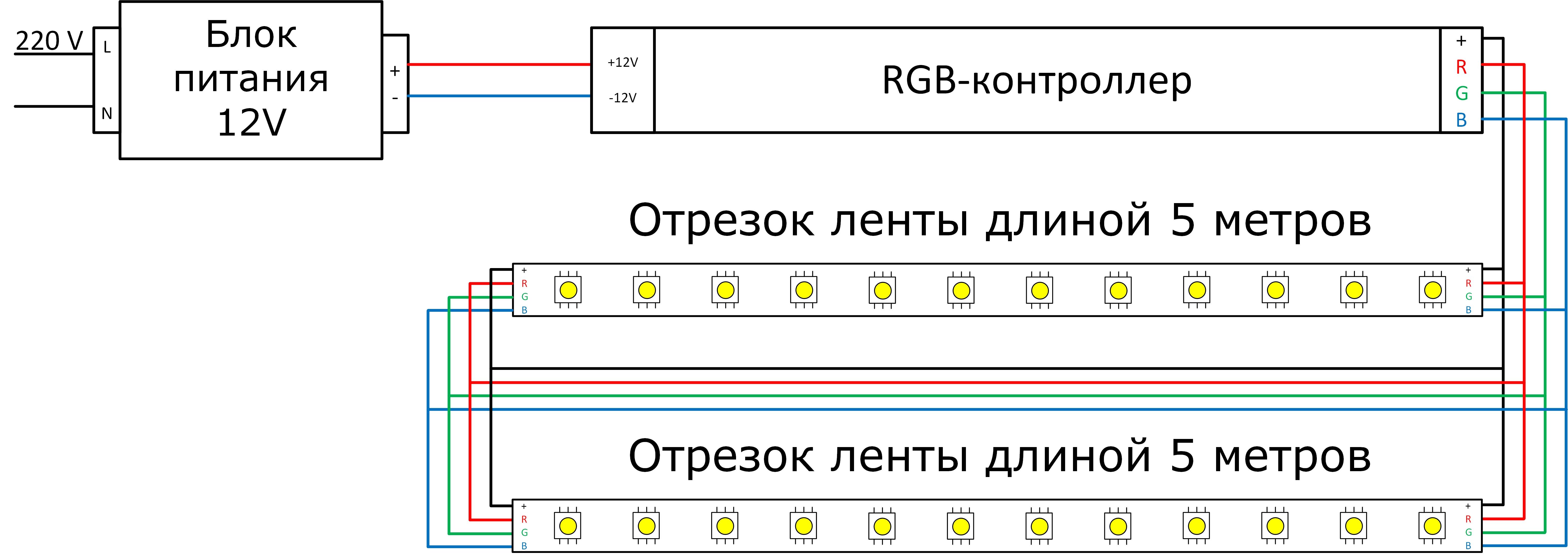 Как устроена светодиодная лента, что нужно знать при подключении