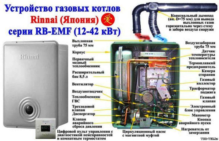 Настенный газовый котел rinnai серии rb для отопления и горячего водоснабжения с принудительным отводом продуктов сгорания (стр. 3 )