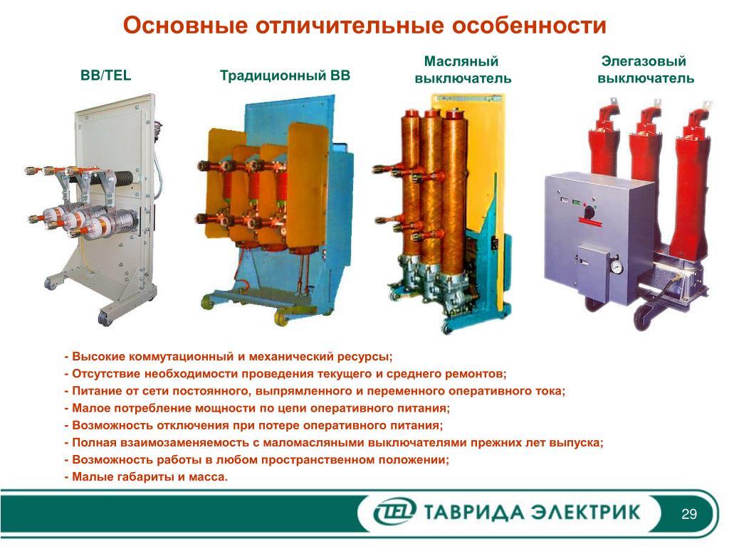 Воздушные выключатели: принцип работы, классификация