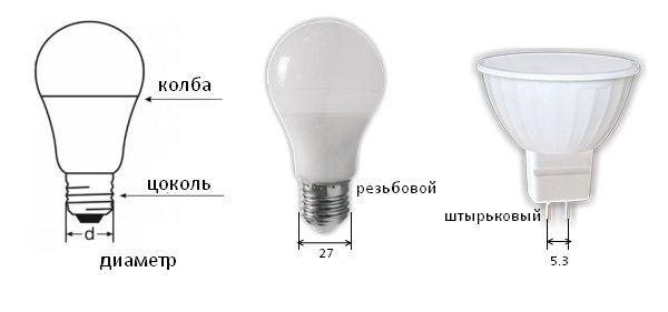 Лампы дрв: модели e40 бездроссельного типа, характеристики, особенности конструкции