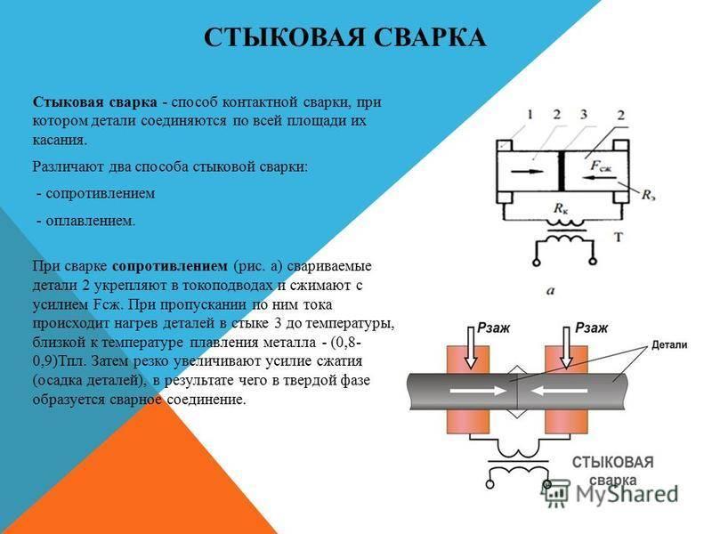 Технологическая карта и протокол сварки полиэтиленовых труб