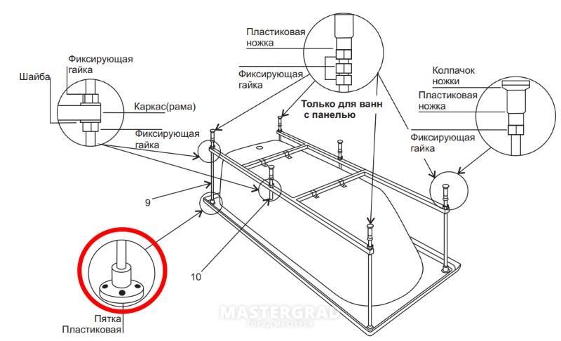 Каркас для акриловой ванны - монтаж и сборка подставки под ванну