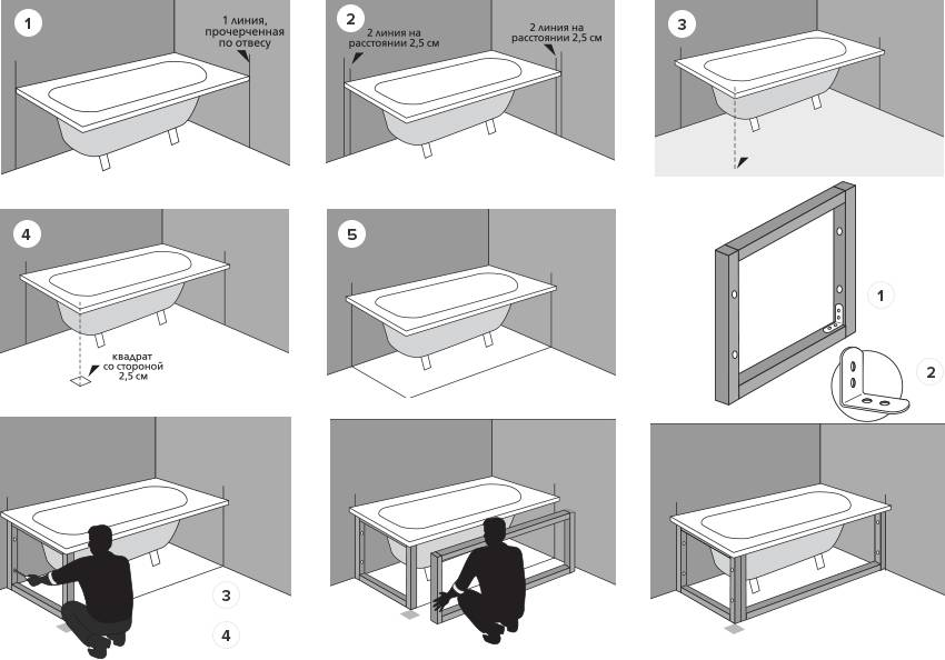 Как выбрать, какая ванна лучше для квартиры: обзор всех материалов и советы